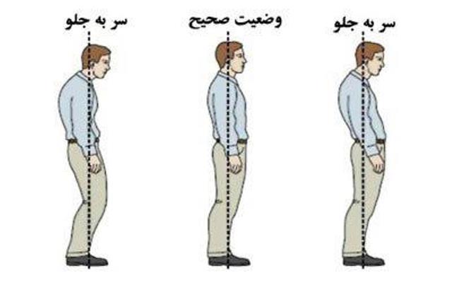 اهمیت دنده گردنی